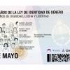 A 6 años de la aprobación Ley de Identidad de Género en Argentina